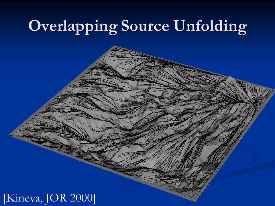 Overlapping Source Unfolding [Kineva, JOR 2000]