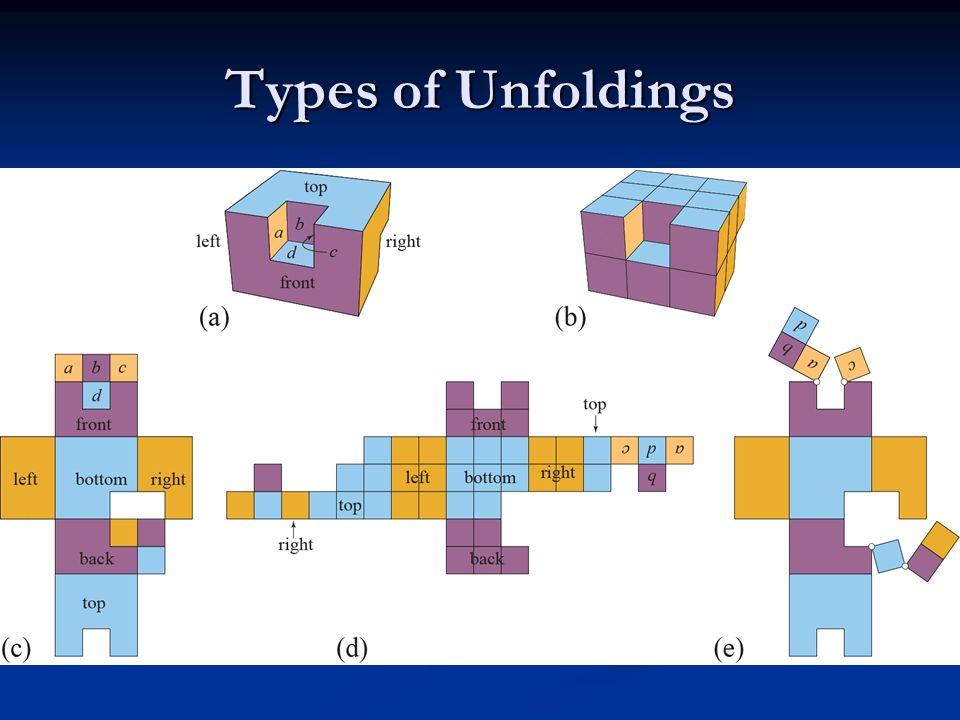 Types of Unfoldings