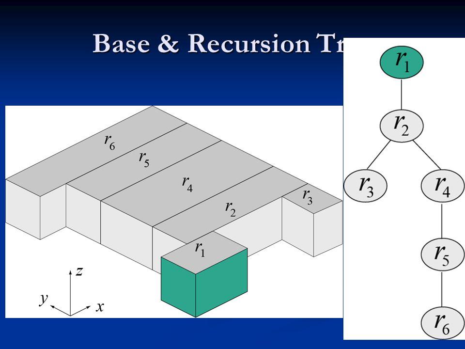 Base & Recursion Tree