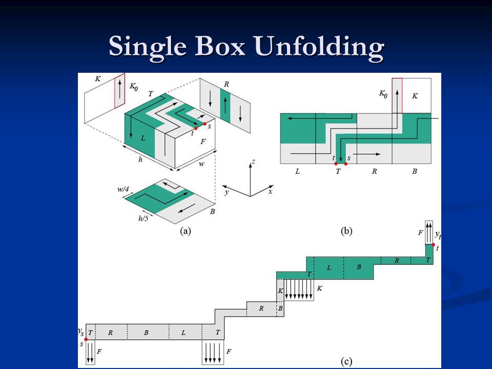 Single Box Unfolding