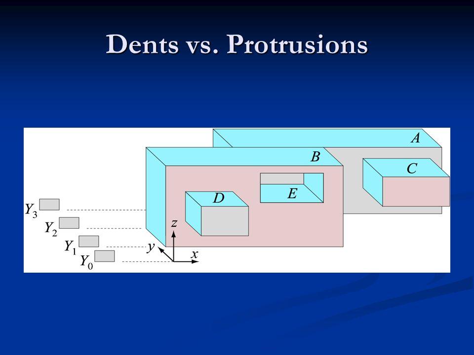 Dents vs. Protrusions