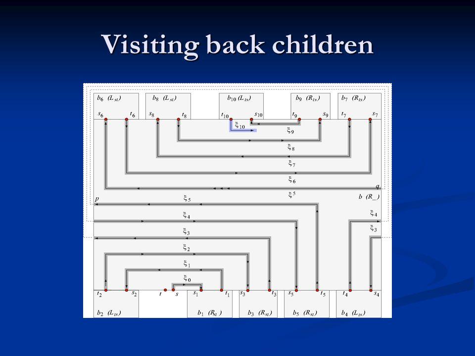 Visiting back children