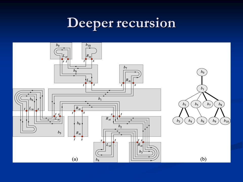 Deeper recursion