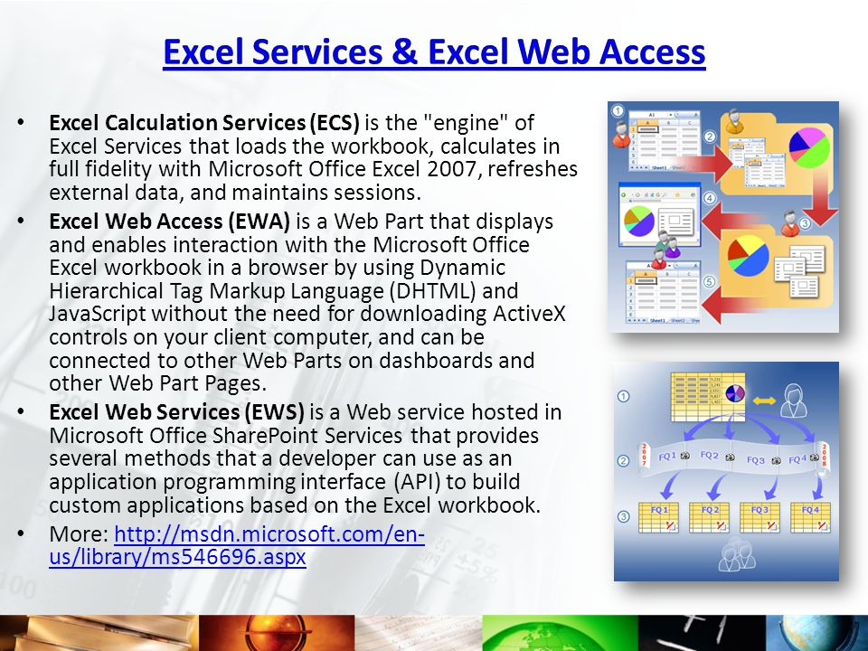 Excel Calculation Services (ECS) is the