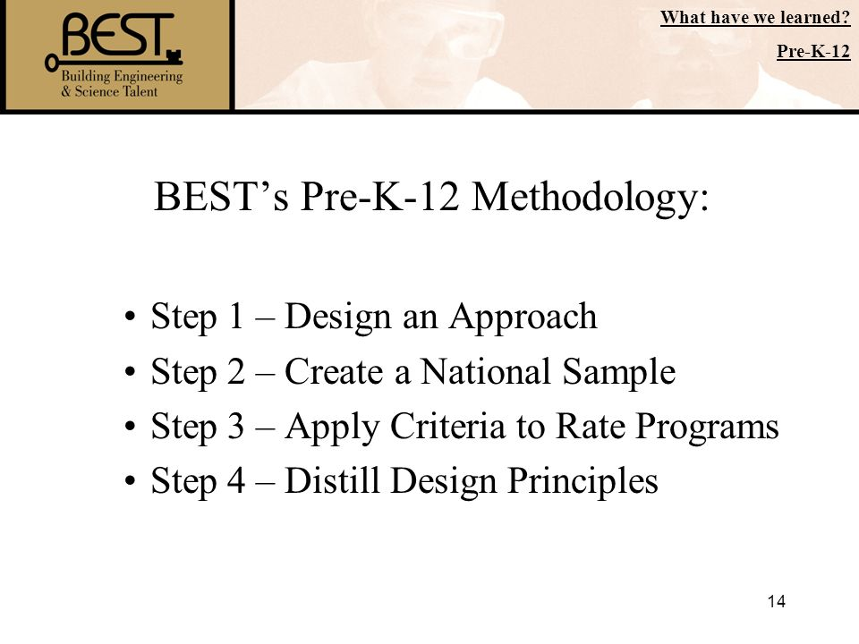 14 BESTs Pre-K-12 Methodology: Step 1 – Design an Approach Step 2 – Create a National Sample Step 3 – Apply Criteria to Rate Programs Step 4 – Distill