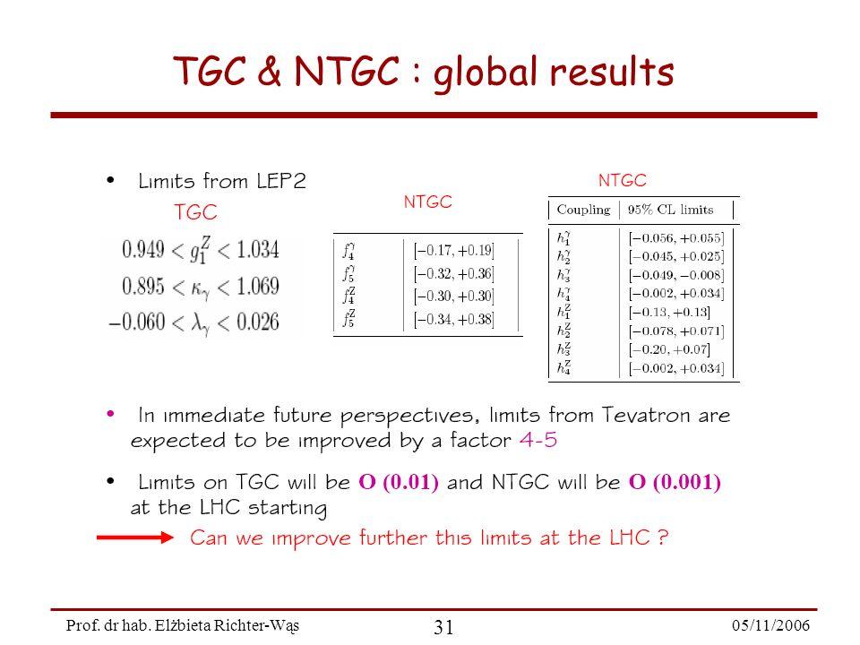 05/11/2006 31 Prof. dr hab. Elżbieta Richter-Wąs TGC & NTGC : global results