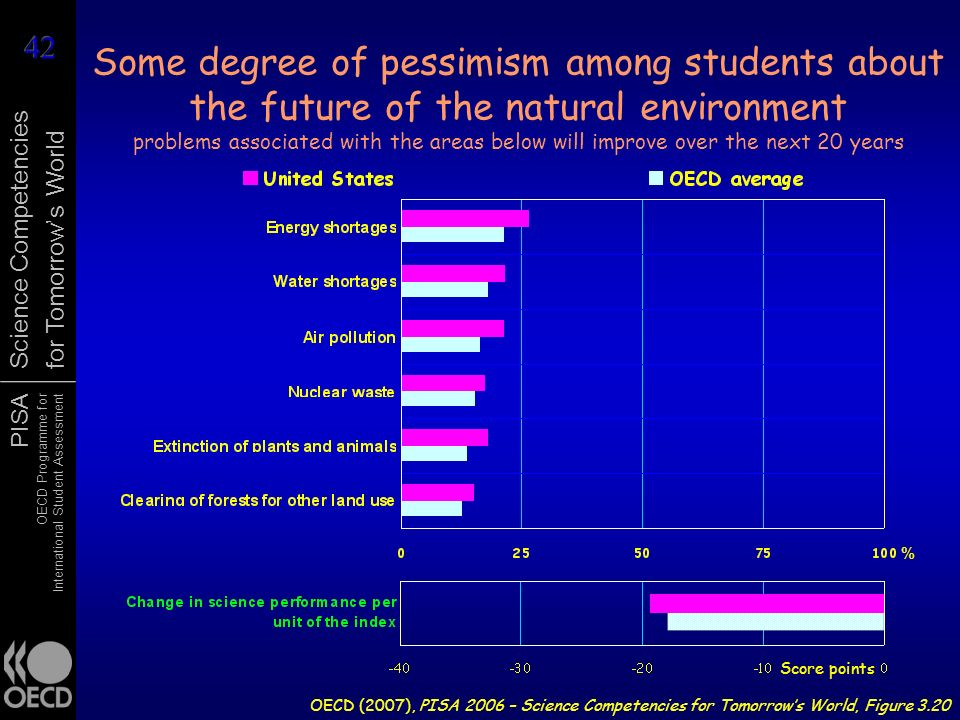 PISA OECD Programme for International Student Assessment Science Competencies for Tomorrows World Some degree of pessimism among students about the fu