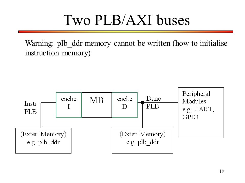 10 Two PLB/AXI buses Warning: plb_ddr memory cannot be written (how to initialise instruction memory)