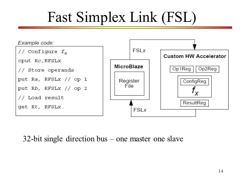 14 Fast Simplex Link (FSL) 32-bit single direction bus – one master one slave