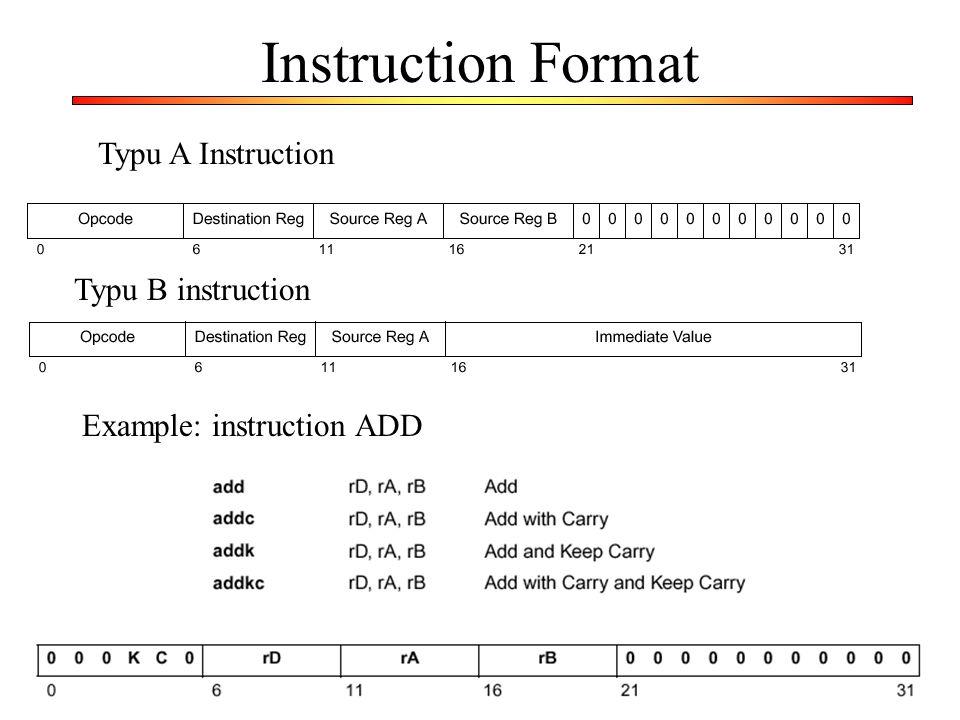 17 Instruction Format Typu A Instruction Typu B instruction Example: instruction ADD