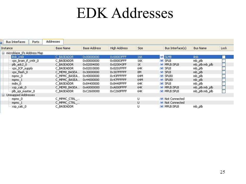 25 EDK Addresses