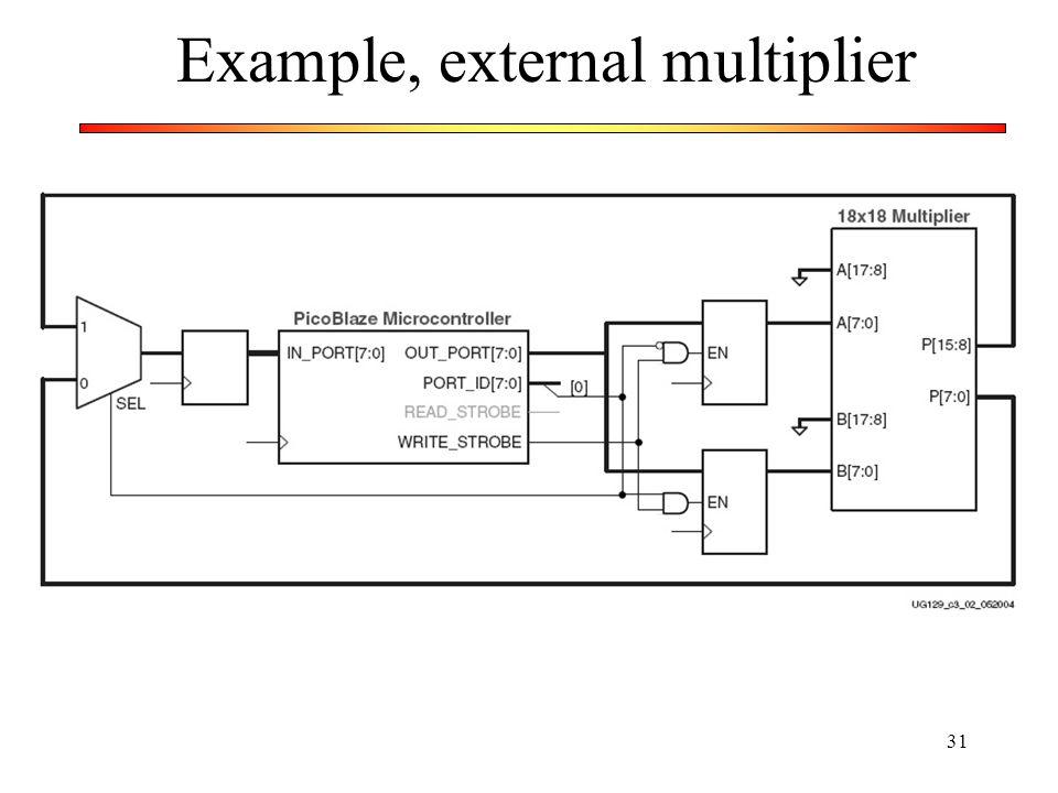 31 Example, external multiplier