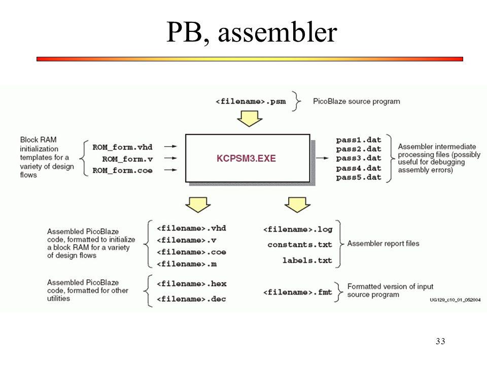 33 PB, assembler
