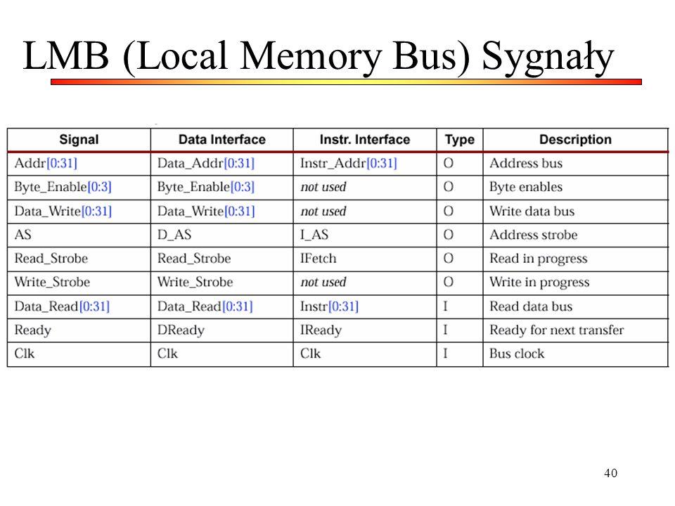 40 LMB (Local Memory Bus) Sygnały