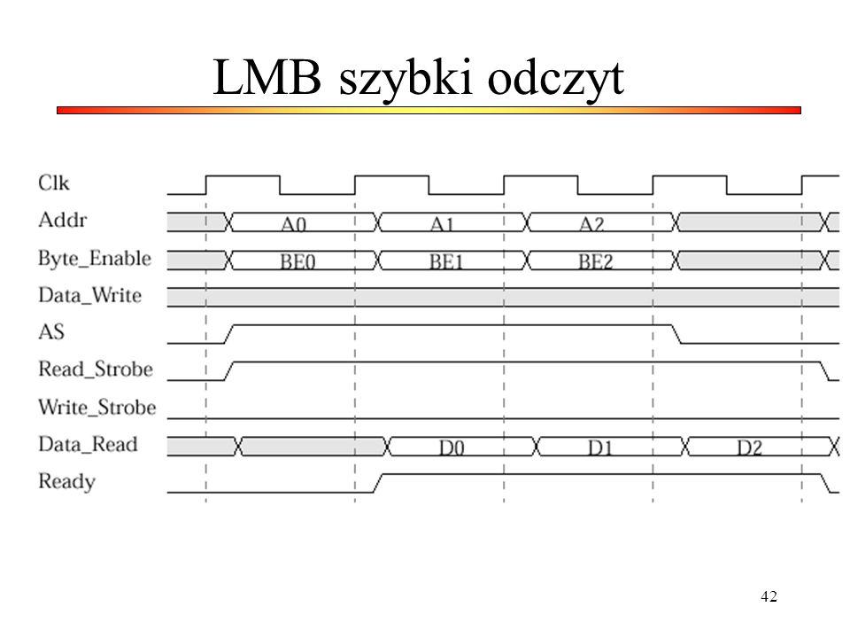 42 LMB szybki odczyt