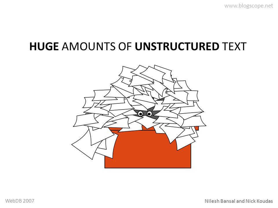Nilesh Bansal and Nick Koudas WebDB 2007 HUGE AMOUNTS OF UNSTRUCTURED TEXT