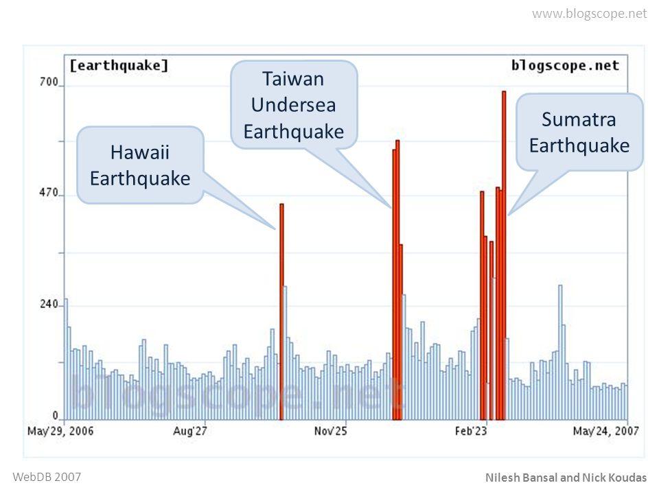 Nilesh Bansal and Nick Koudas WebDB 2007 Hawaii Earthquake Taiwan Undersea Earthquake Sumatra Earthquake