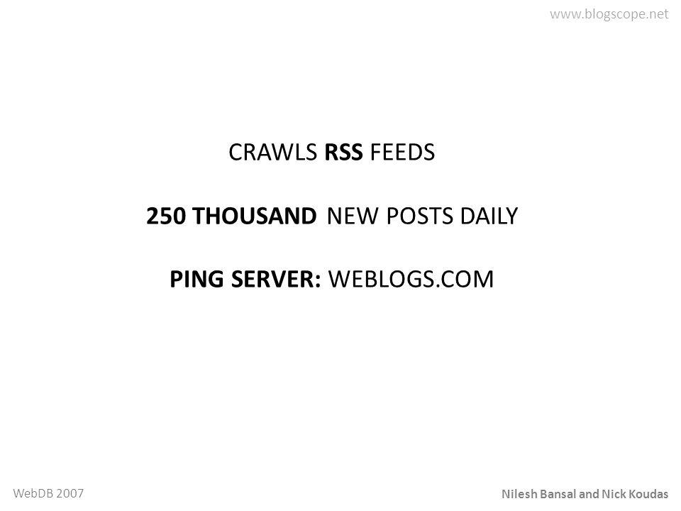 Nilesh Bansal and Nick Koudas WebDB 2007 CRAWLS RSS FEEDS 250 THOUSAND NEW POSTS DAILY PING SERVER: WEBLOGS.COM
