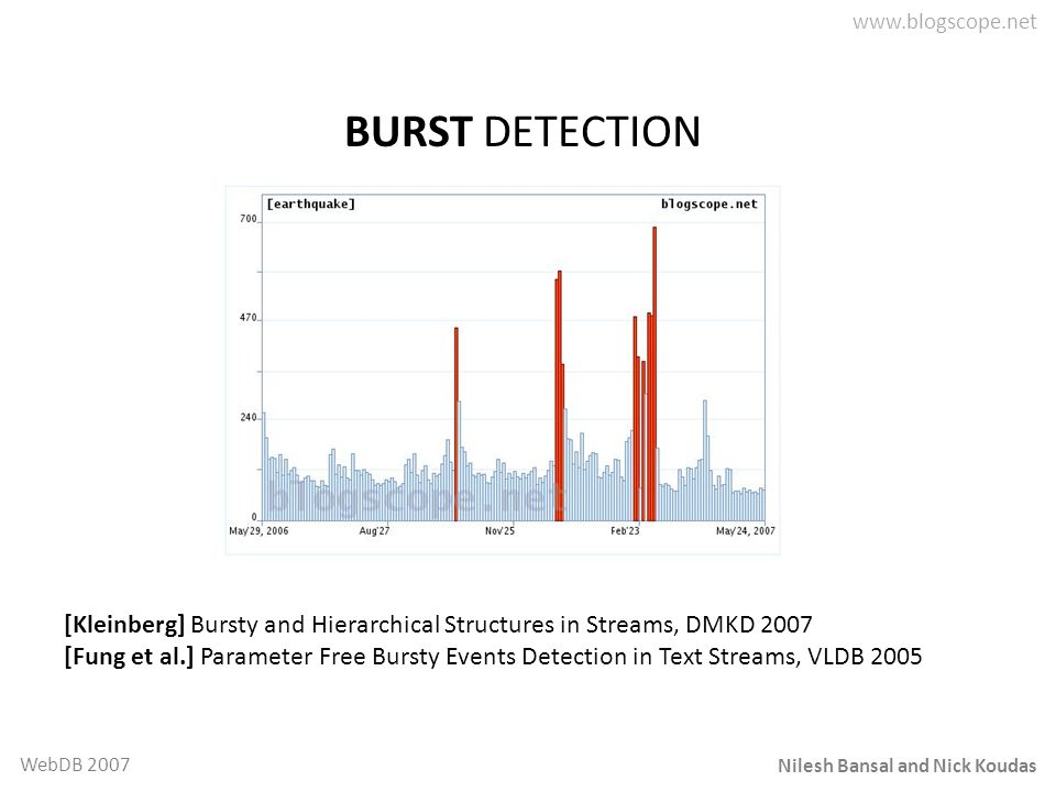 Nilesh Bansal and Nick Koudas WebDB 2007 BURST DETECTION [Kleinberg] Bursty and Hierarchical Structures in Streams, DMKD 2007 [Fung et al.] Parameter