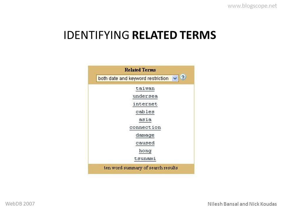 Nilesh Bansal and Nick Koudas WebDB 2007 IDENTIFYING RELATED TERMS