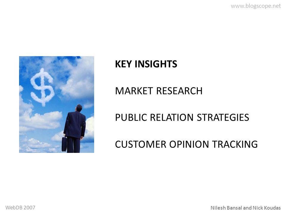 Nilesh Bansal and Nick Koudas WebDB 2007 KEY INSIGHTS MARKET RESEARCH PUBLIC RELATION STRATEGIES CUSTOMER OPINION TRACKING
