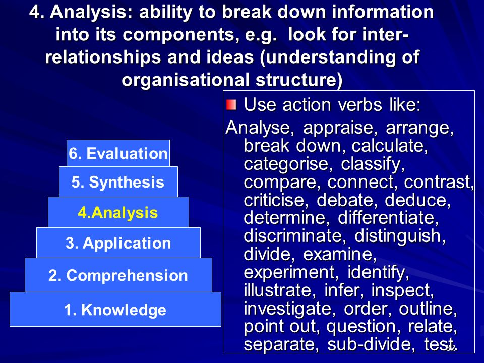 3232 4. Analysis: ability to break down information into its components, e.g. look for inter- relationships and ideas (understanding of organisational