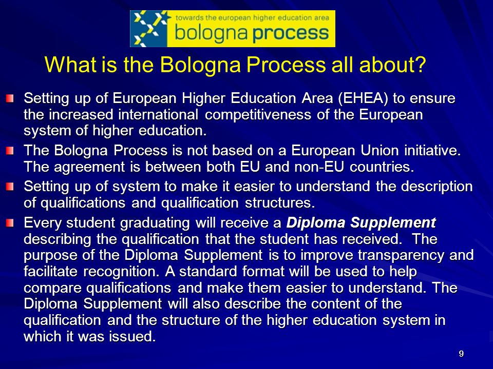 99 What is the Bologna Process all about? Setting up of European Higher Education Area (EHEA) to ensure the increased international competitiveness of