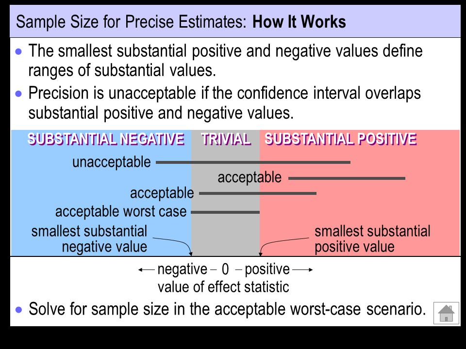 The smallest substantial positive and negative values define ranges of substantial values. Precision is unacceptable if the confidence interval overla