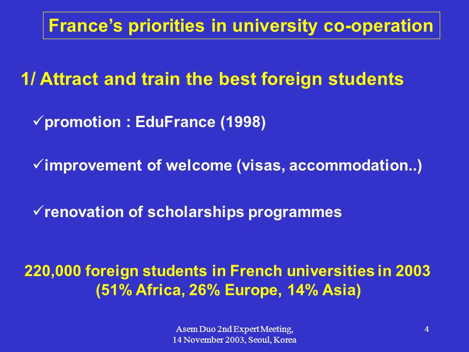Asem Duo 2nd Expert Meeting, 14 November 2003, Seoul, Korea 5 Frances priorities in university co-operation 1/ Attract and train the best foreign students 2/ Export French training programmes abroad 205 programmes (29,000 students) in local universities French universities abroad