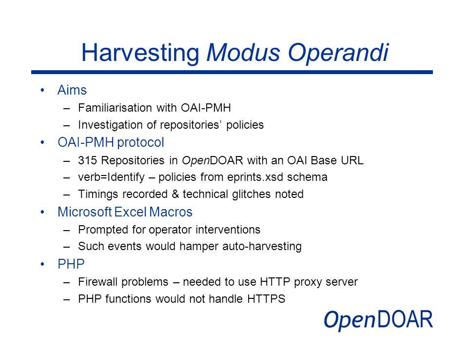 Harvesting Modus Operandi Aims –Familiarisation with OAI-PMH –Investigation of repositories policies OAI-PMH protocol –315 Repositories in OpenDOAR wi