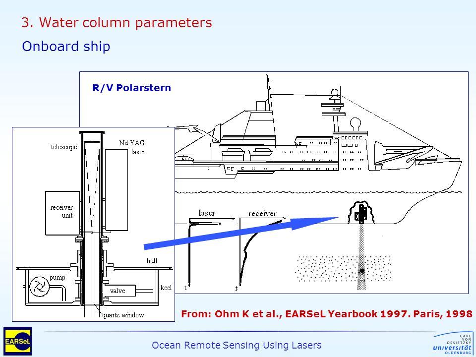 Ocean Remote Sensing Using Lasers 3. Water column parameters Onboard ship R/V Polarstern From: Ohm K et al., EARSeL Yearbook 1997. Paris, 1998
