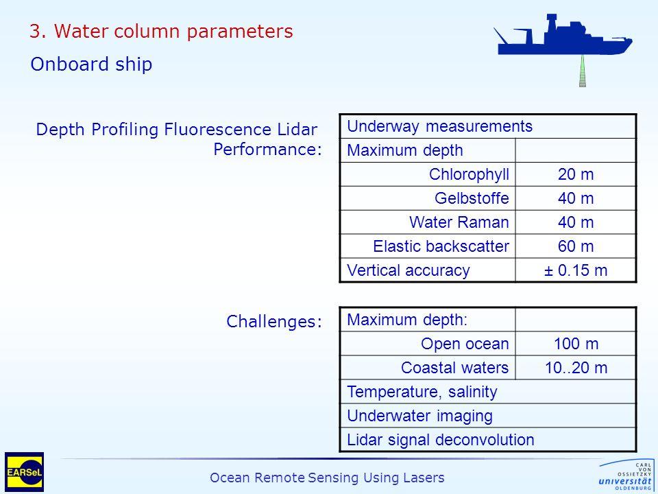 Ocean Remote Sensing Using Lasers Depth Profiling Fluorescence Lidar Performance: Maximum depth: Open ocean100 m Coastal waters10..20 m Temperature, s