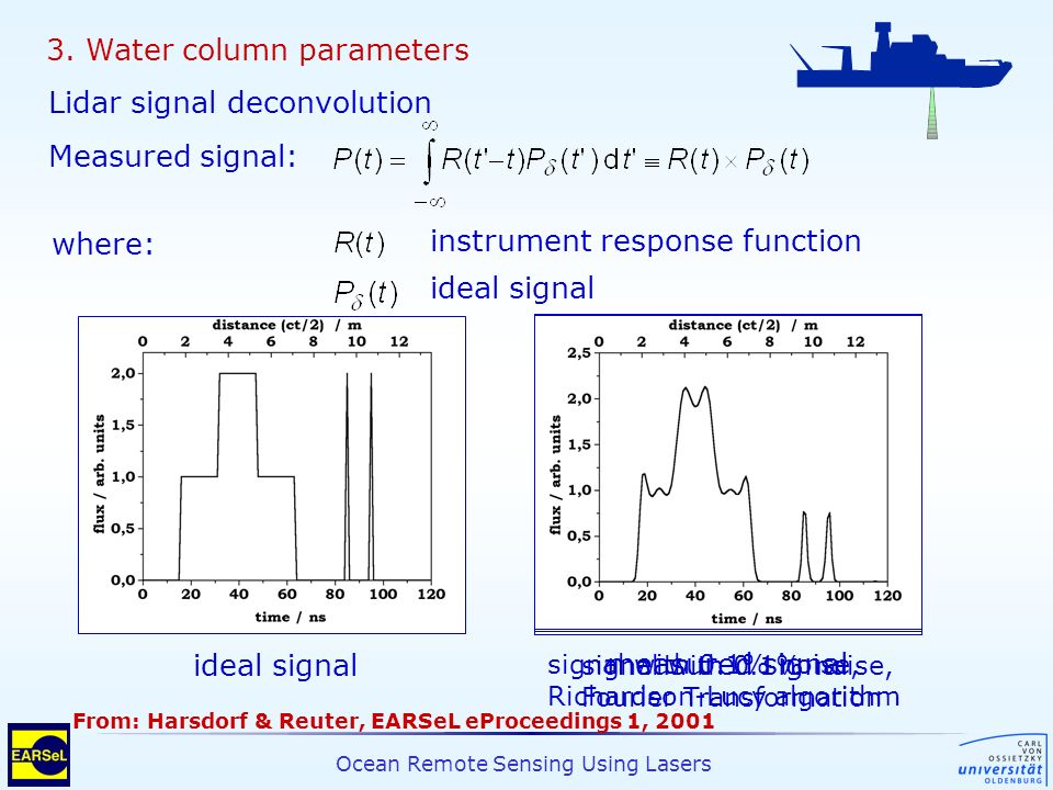 Ocean Remote Sensing Using Lasers 3. Water column parameters Lidar signal deconvolution Measured signal: where: instrument response function ideal sig
