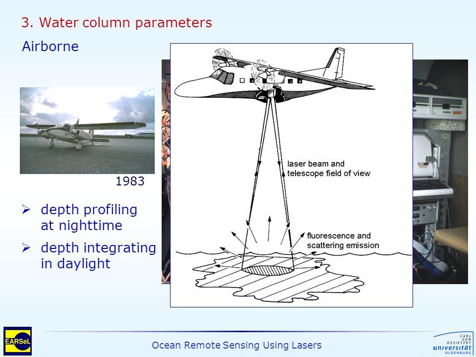 Ocean Remote Sensing Using Lasers 3. Water column parameters Airborne 1983 depth profiling at nighttime depth integrating in daylight