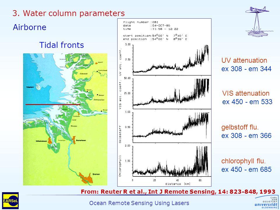 Ocean Remote Sensing Using Lasers Tidal fronts UV attenuation ex 308 - em 344 VIS attenuation ex 450 - em 533 gelbstoff flu. ex 308 - em 366 chlorophy