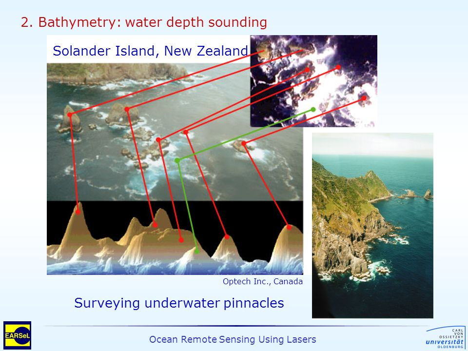 Ocean Remote Sensing Using Lasers 2. Bathymetry: water depth sounding Solander Island, New Zealand Optech Inc., Canada Surveying underwater pinnacles