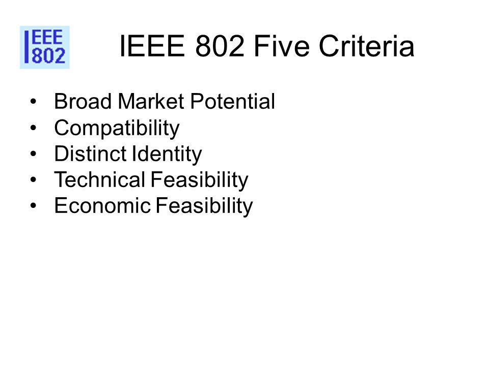 IEEE 802 Five Criteria Broad Market Potential Compatibility Distinct Identity Technical Feasibility Economic Feasibility