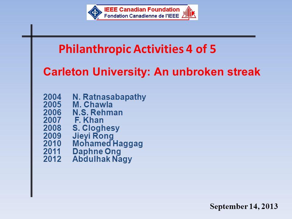 September 14, 2013 Philanthropic Activities 4 of 5 Carleton University: An unbroken streak 2004 N. Ratnasabapathy 2005M. Chawla 2006 N.S. Rehman 2007