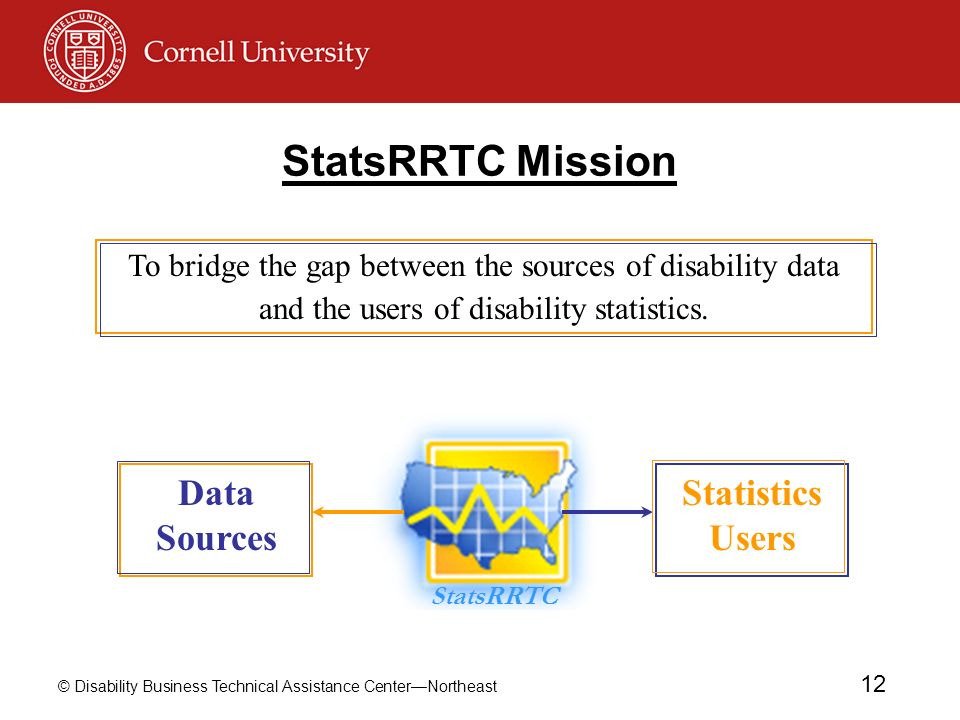 © Disability Business Technical Assistance CenterNortheast 12 StatsRRTC Mission To bridge the gap between the sources of disability data and the users