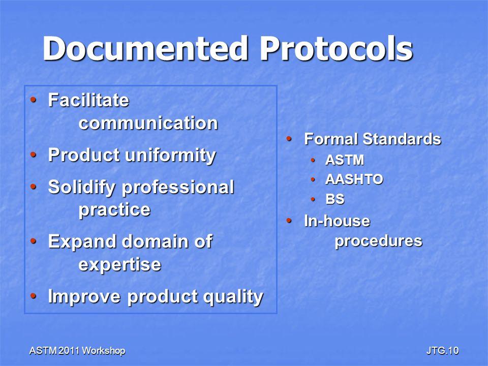 ASTM 2011 WorkshopJTG.10 Documented Protocols Formal Standards Formal Standards ASTM ASTM AASHTO AASHTO BS BS In-house procedures In-house procedures