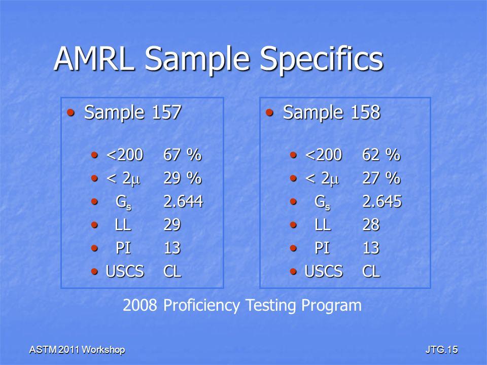 ASTM 2011 WorkshopJTG.15 AMRL Sample Specifics Sample 157 Sample 157 <20067 % <20067 % < 2 29 % < 2 29 % G s 2.644 G s 2.644 LL29 LL29 PI13 PI13 USCSC