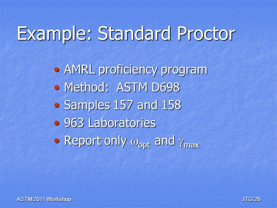 ASTM 2011 WorkshopJTG.26 Example: Standard Proctor AMRL proficiency program AMRL proficiency program Method: ASTM D698 Method: ASTM D698 Samples 157 a