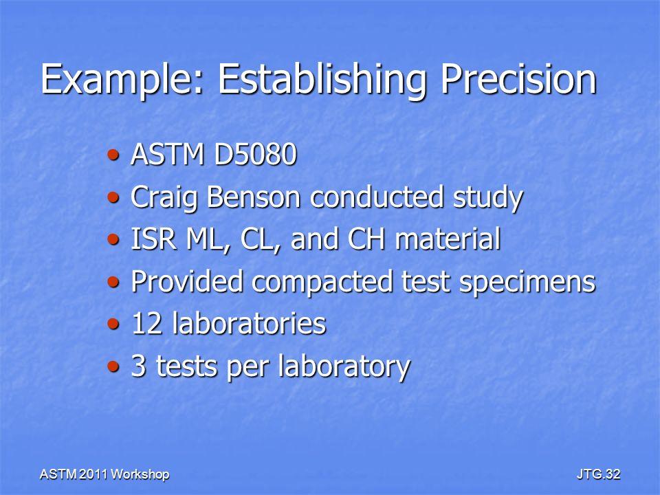 ASTM 2011 WorkshopJTG.32 Example: Establishing Precision ASTM D5080 ASTM D5080 Craig Benson conducted study Craig Benson conducted study ISR ML, CL, a
