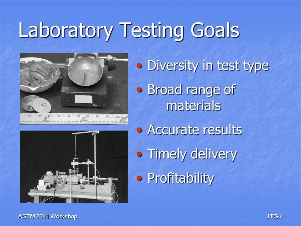ASTM 2011 WorkshopJTG.4 Laboratory Testing Goals Diversity in test type Diversity in test type Broad range of materials Broad range of materials Accur