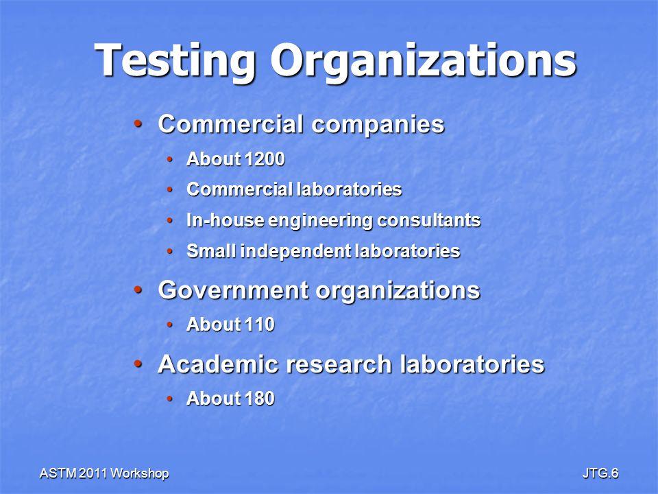 ASTM 2011 WorkshopJTG.6 Testing Organizations Commercial companies Commercial companies About 1200 About 1200 Commercial laboratories Commercial labor