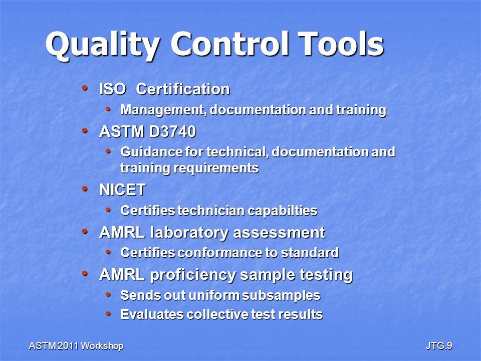ASTM 2011 WorkshopJTG.20 Shrinkage Limit: Wax Method Huge range in results Huge range in results Within laboratory correlation Within laboratory correlation Systematic error in procedure Systematic error in procedure