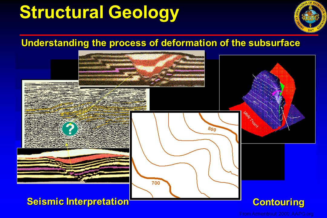 Structural Geology Understanding the process of deformation of the subsurface Contouring Seismic Interpretation From Armentrout, 2000, AAPG.org