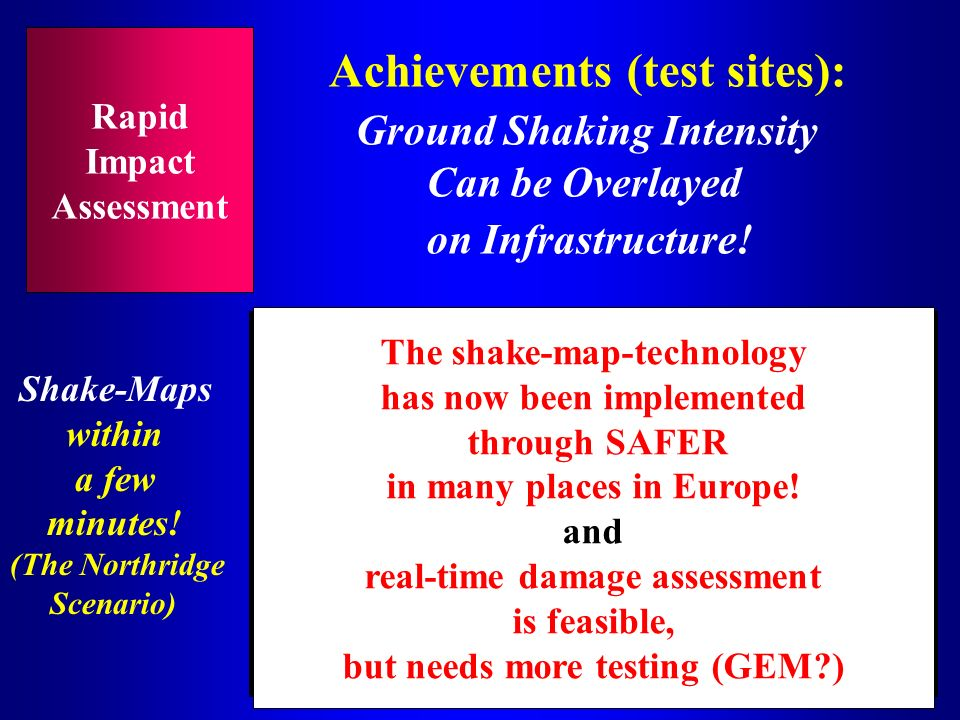 Achievements (test sites): Ground Shaking Intensity Can be Overlayed on Infrastructure! Rapid Impact Assessment Shake-Maps within a few minutes! (The
