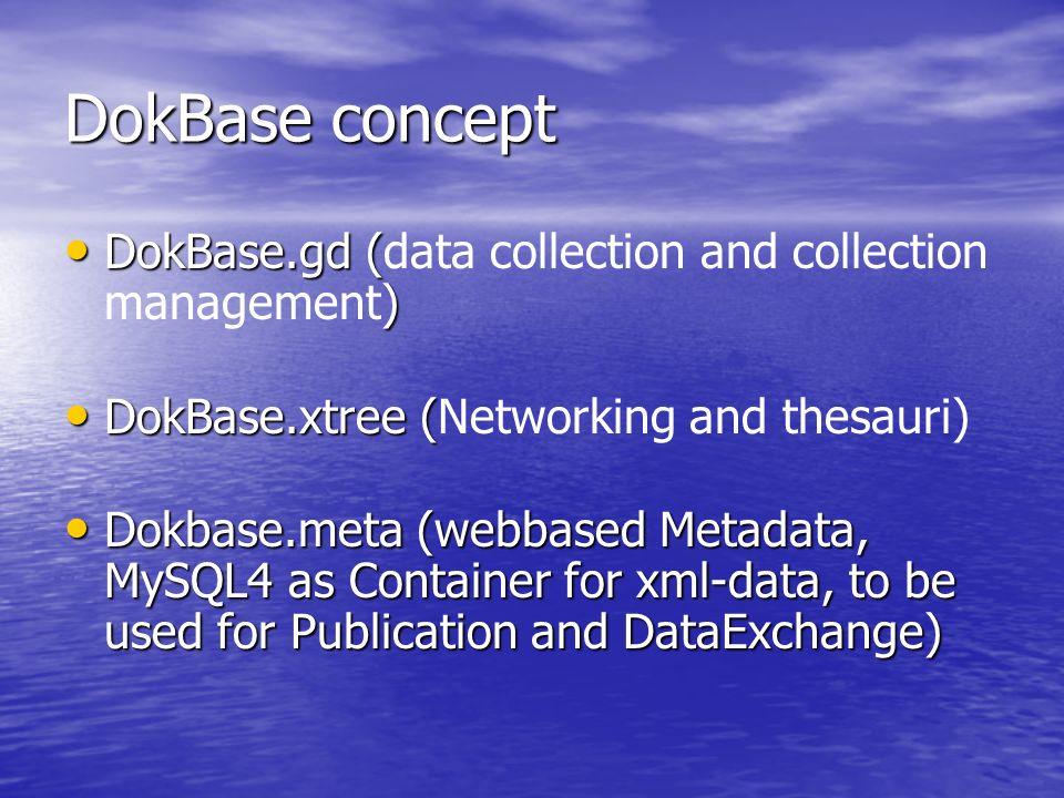 DokBase concept DokBase.gd ( ) DokBase.gd (data collection and collection management) DokBase.xtree ( DokBase.xtree (Networking and thesauri) Dokbase.