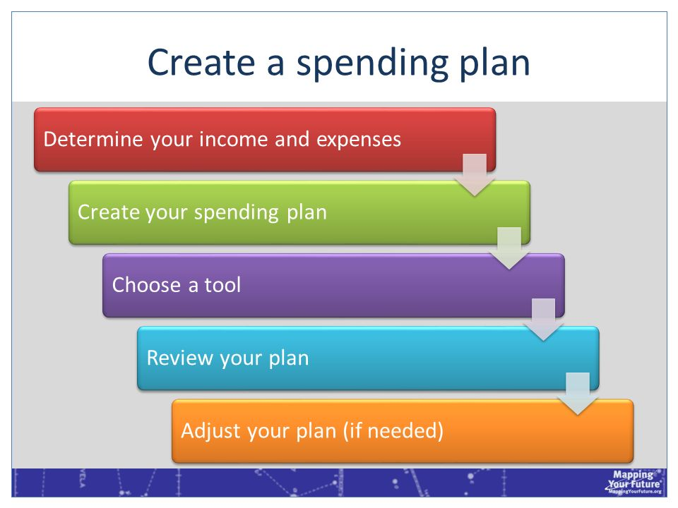 Create a spending plan Determine your income and expensesCreate your spending planChoose a toolReview your planAdjust your plan (if needed)